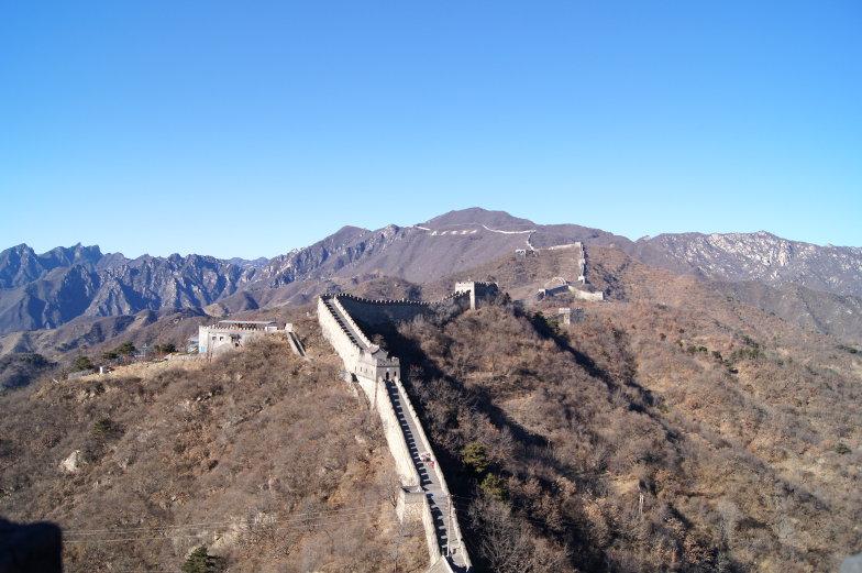 Weltreiseziele China